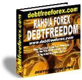 Artikel-artikel Forex | JustForex